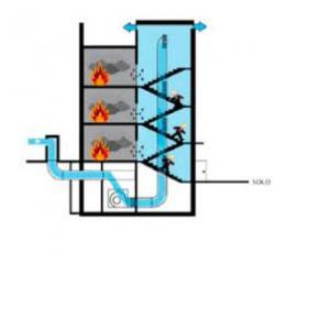 Sistema de pressurização de escadas